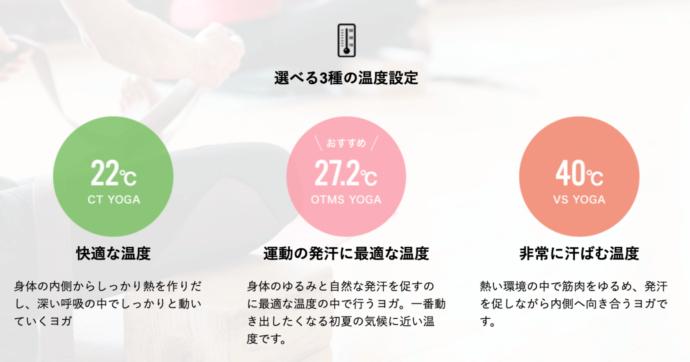 3種類の温度設定